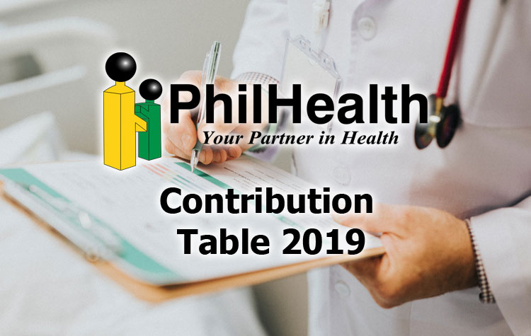 Philhealth Contribution Table And Payment Schedule For