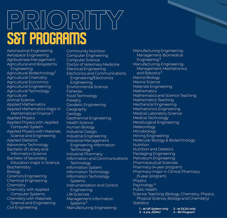 DOST scholarship priority courses