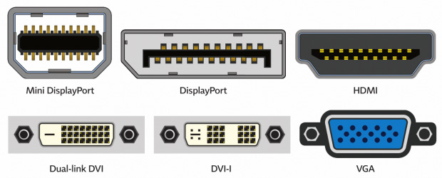 Types of computer ports
