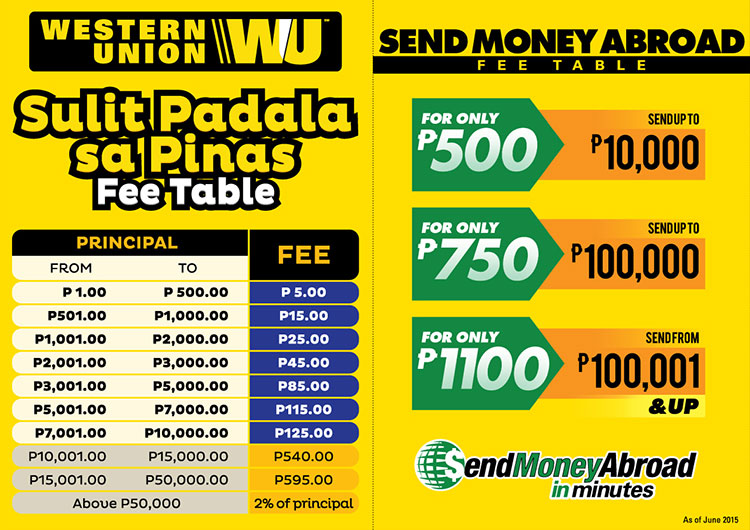 Western Union rates for domestic and overseas remittance